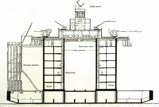 Schematics Naval Sea Fort Enthusiast Wiring Diagrams